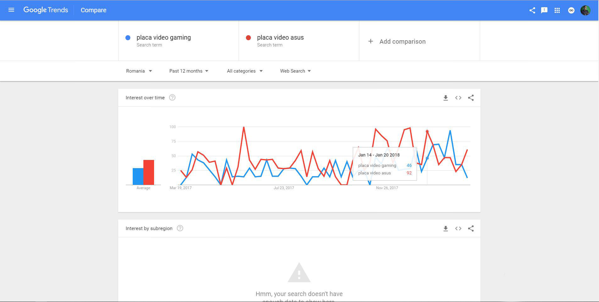 google trends for product research